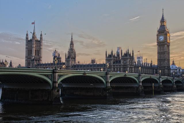 Yoga Urlaubsempfehlungen in England